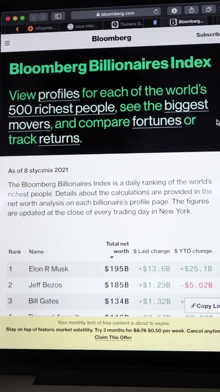 ranking najbogatszych ludzi na świecie